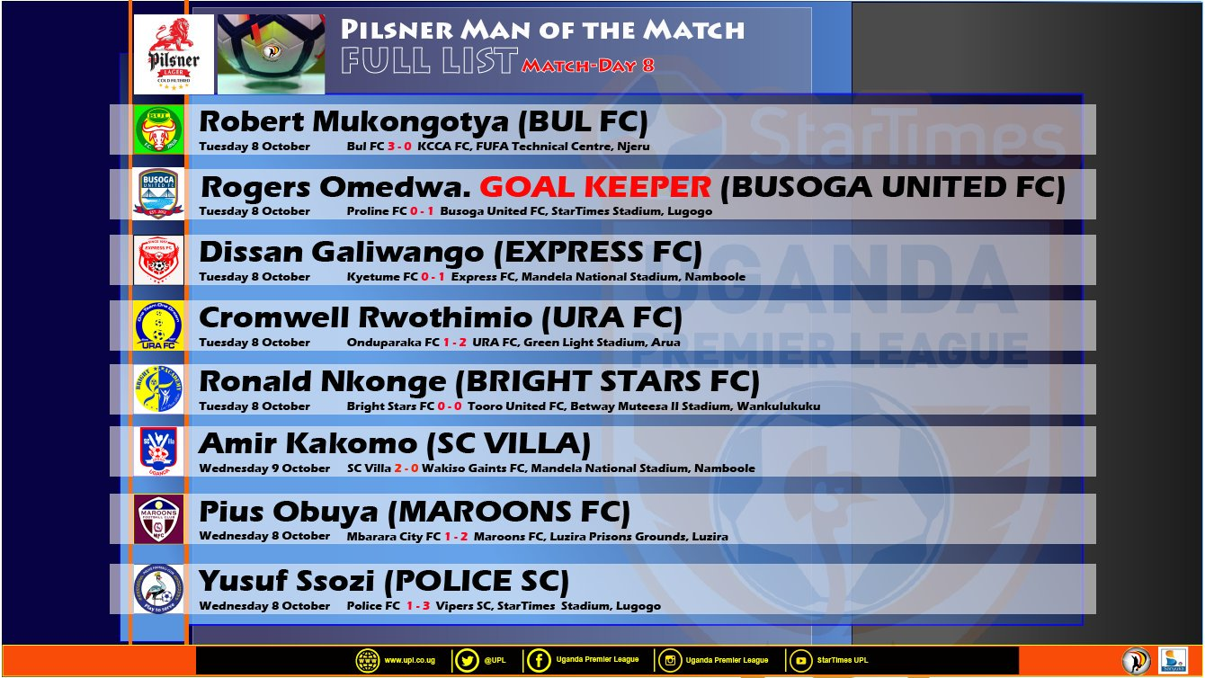 Uganda Premier League Match Day 8 man of the match listing.