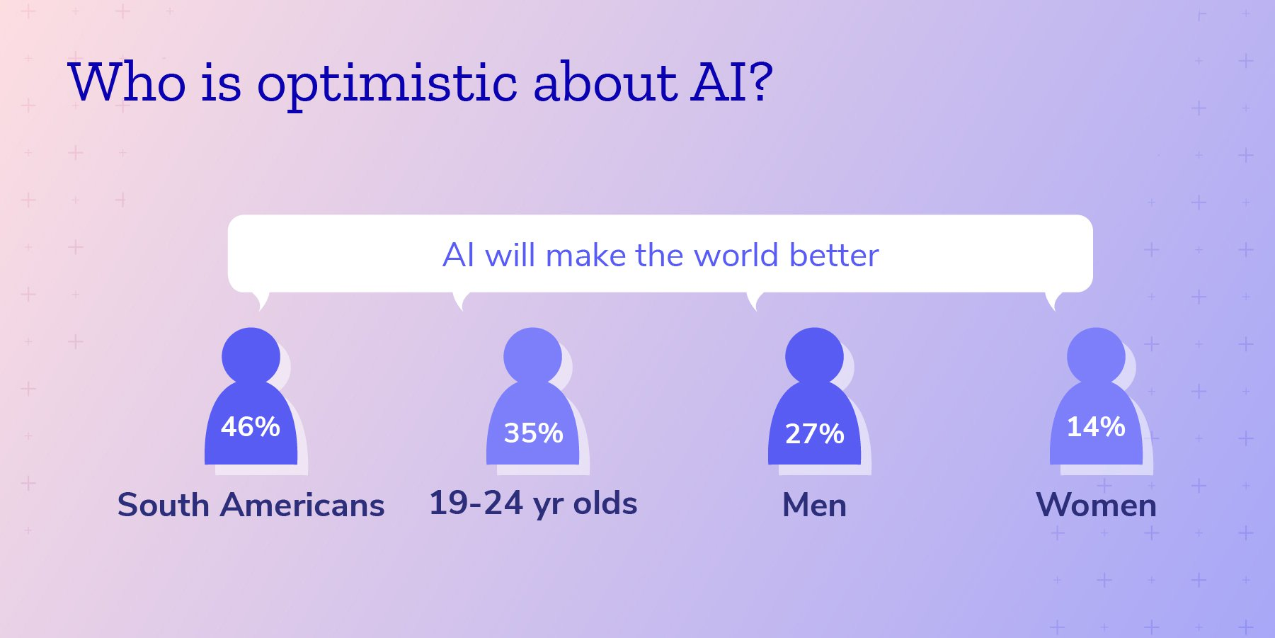 Mozilla's Report On AI Reveals Interesting Findings