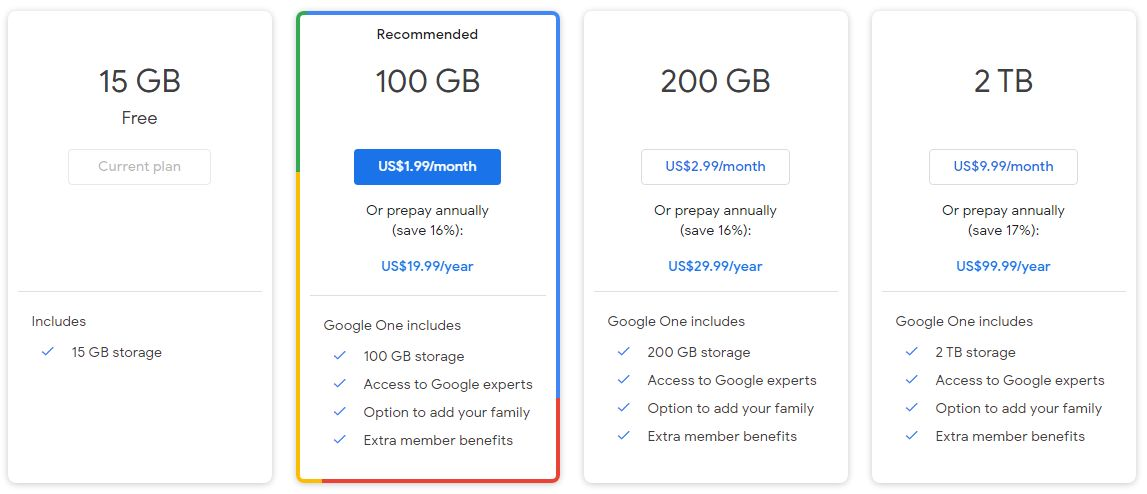 Google Is Making Changes to Its Google Photos Storage Policies and You Should Be Ready for Them - Newslibre